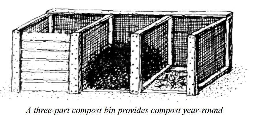 three-part-composter